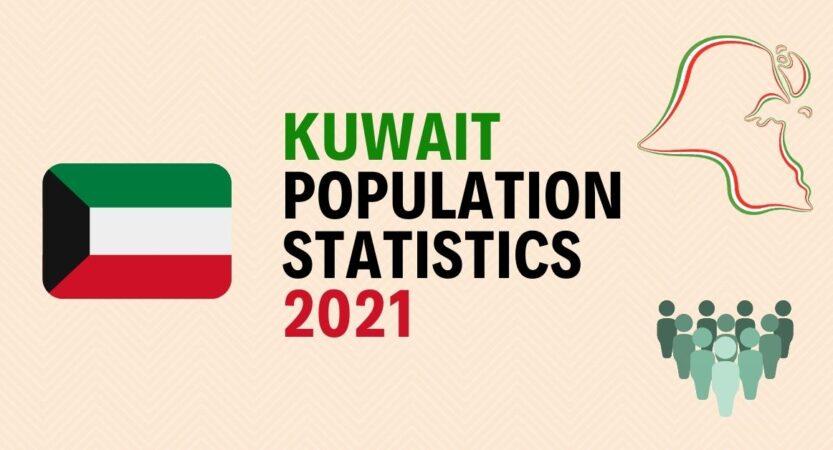 Population of Kuwait 2021